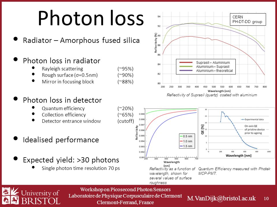 Workshop on Picosecond Photon Sensors Laboratoire de Physique Corpusculaire de Clermont Clermont-Ferrand, France M.VanDijk@bristol.ac.uk Photon loss Radiator – Amorphous fused silica Photon loss in radiator Rayleigh scattering (~95%) Rough surface (σ=0.5nm) (~90%) Mirror in focusing block(~88%) Photon loss in detector Quantum efficiency(~20%) Collection efficiency(~65%) Detector entrance window(cutoff) Idealised performance Expected yield: >30 photons Single photon time resolution 70 ps 10 Reflectivity of Suprasil (quartz) coated with aluminium Quantum Efficiency measured with Photek MCP-PMT.