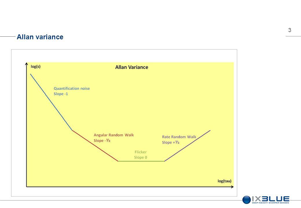 3 Allan variance