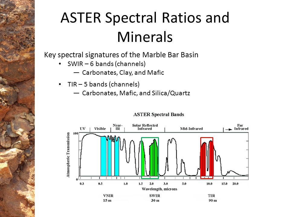 ASTER Spectral Ratios and Minerals Key spectral signatures of the Marble Bar Basin SWIR – 6 bands (channels) —Carbonates, Clay, and Mafic TIR – 5 band