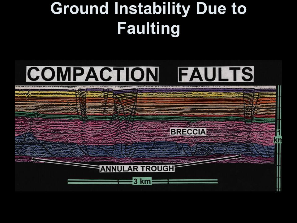 Ground Instability Due to Faulting