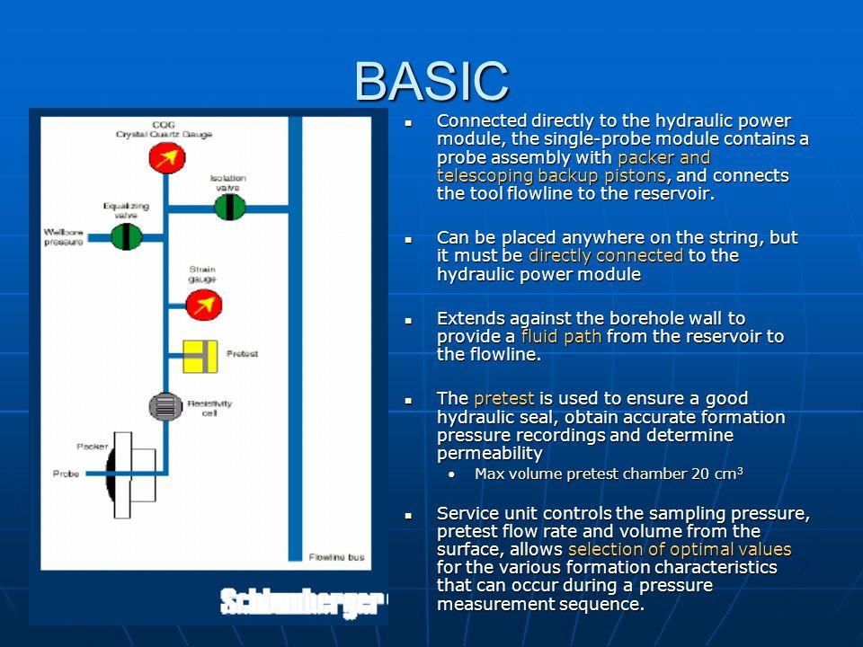 Pressureplot Depth (meter) Pressure (bar) Well 1 Well 2 Gas Gas GWC GWC Water Water Draw the Draw the pressure points and Figure 1