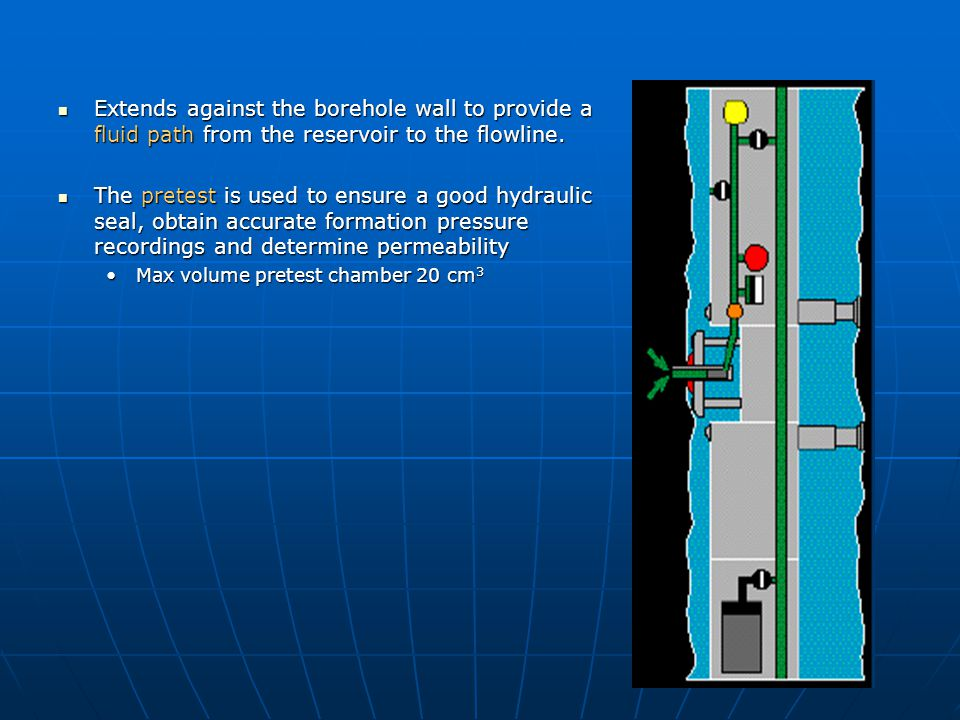 Extends against the borehole wall to provide a fluid path from the reservoir to the flowline. Extends against the borehole wall to provide a fluid pat