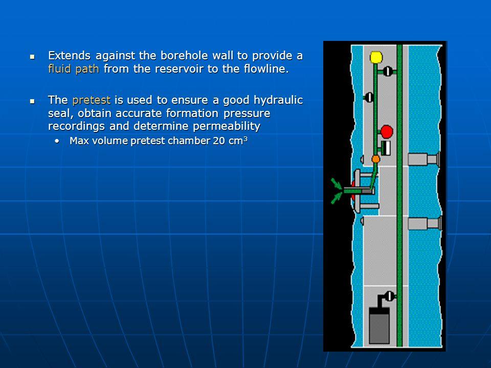 Pressureplot Depth (meter) Pressure (bar) GWC Water Well 1Well 2Water Water Gas GWC GWC Gas Water Water Barrier communication Figure 2