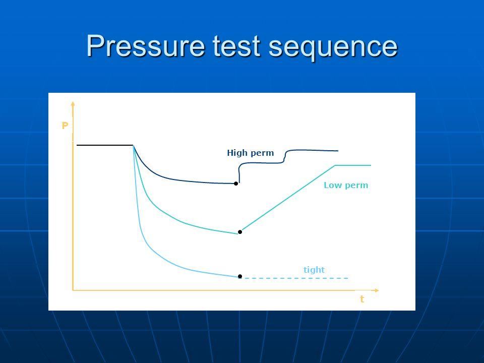 Pressureplot Depth (meter) Pressure (bar) GWC Water Well 1Well 2Water Water Gas GWC GWC Gas Water Water Barrier communication ANSWER