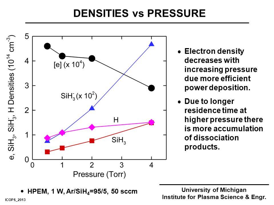 DENSITIES vs PRESSURE University of Michigan Institute for Plasma Science & Engr.