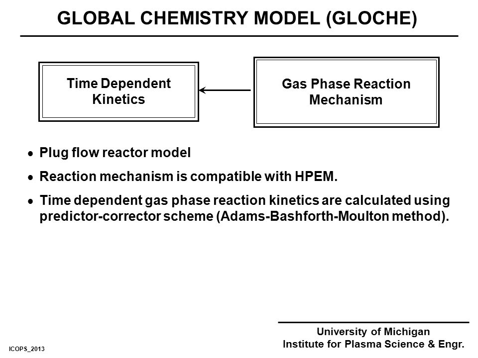 University of Michigan Institute for Plasma Science & Engr. ICOPS_2013 GLOBAL CHEMISTRY MODEL (GLOCHE)  Plug flow reactor model  Reaction mechanism