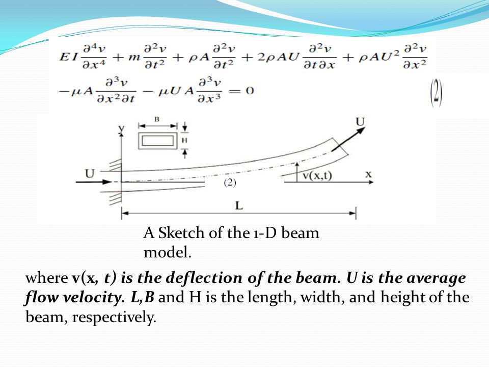 A Sketch of the 1-D beam model.where v(x, t) is the deflection of the beam.
