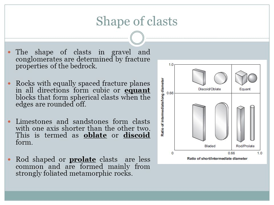 Shape of clasts The shape of clasts in gravel and conglomerates are determined by fracture properties of the bedrock.