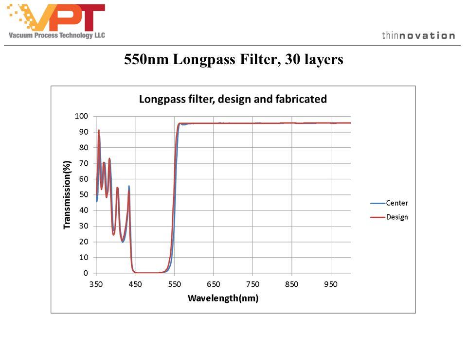 550nm Longpass Filter, 30 layers