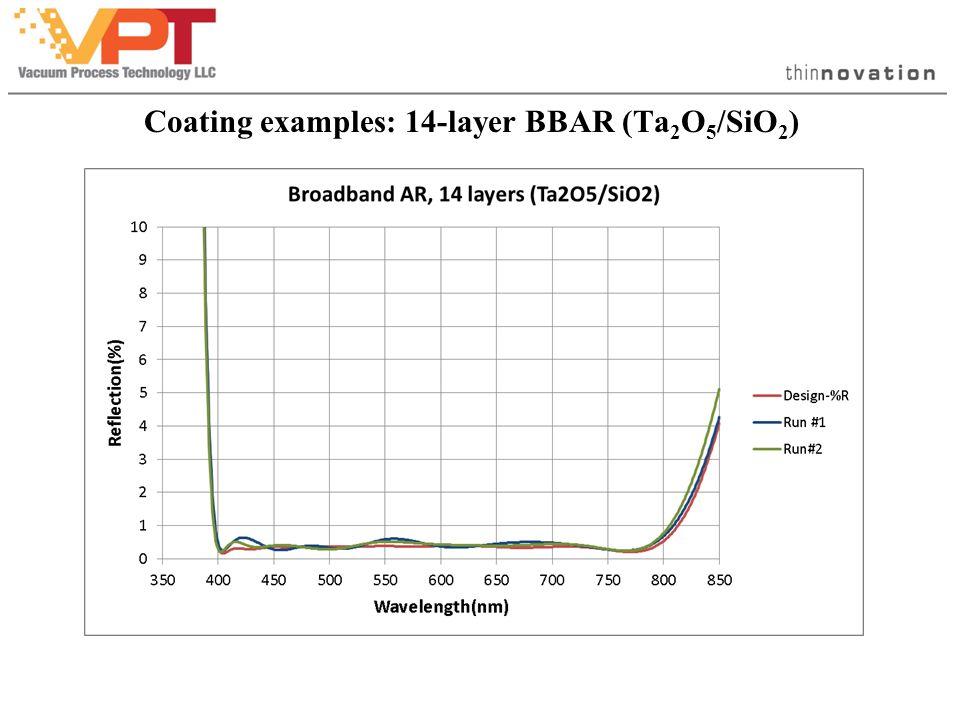 Coating examples: 14-layer BBAR (Ta 2 O 5 /SiO 2 )