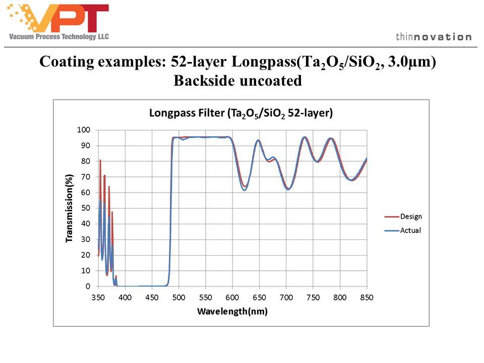 Coating examples: 52-layer Longpass(Ta 2 O 5 /SiO 2, 3.0µm) Backside uncoated