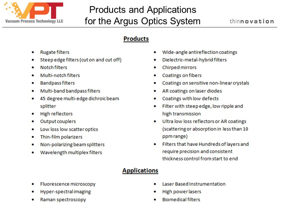 Products and Applications for the Argus Optics System