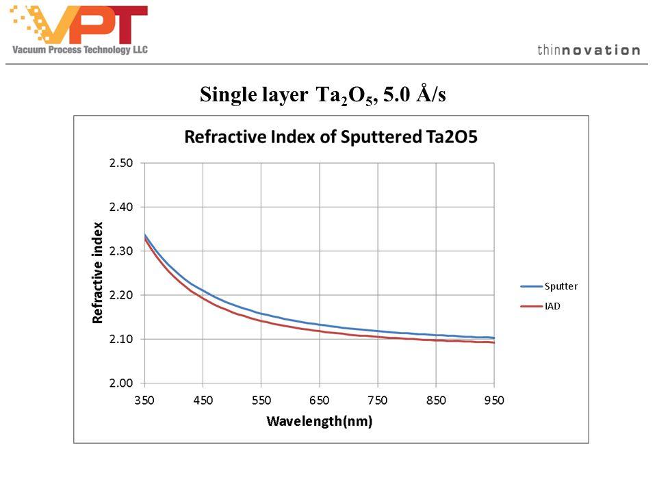 Single layer Ta 2 O 5, 5.0 Å/s
