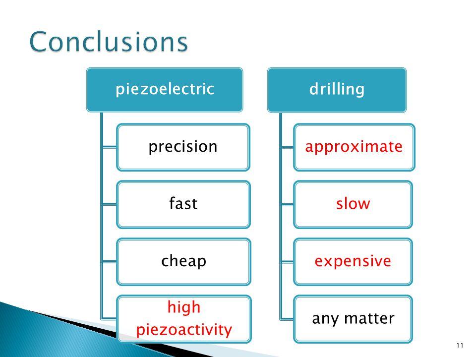 piezoelectricprecisionfastcheap high piezoactivity drillingapproximateslowexpensiveany matter 11