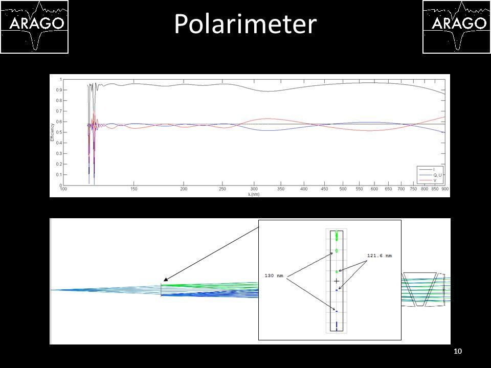 Polarimeter 10