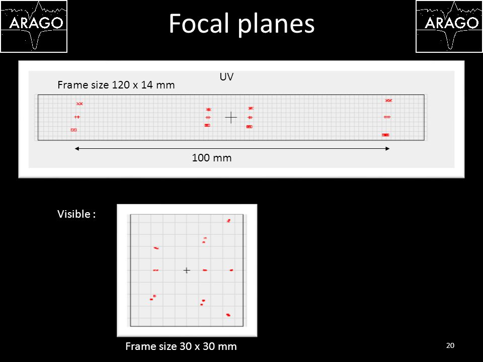 Focal planes 20 VISIBLE Frame size 30 x 30 mm UV Frame size 120 x 14 mm 100 mm Visible :