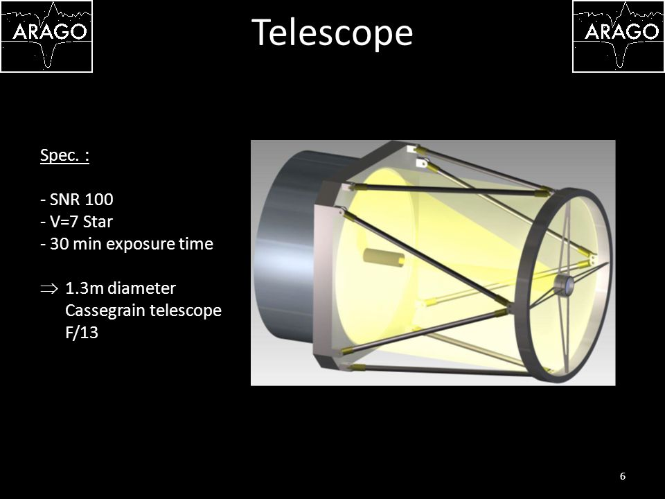 Telescope 6 Spec. : - SNR 100 - V=7 Star - 30 min exposure time  1.3m diameter Cassegrain telescope F/13