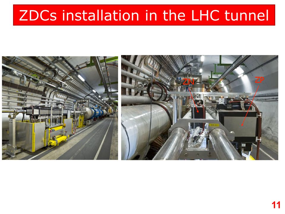 12 ZDCs performances Energy resolution: The ZDC physics performances are related to the resolution on the number of spectators nucleons, which depends on the ZDCs energy resolution From tests done with hadron beams the SPS, the expected resolution at LHC energy is: ZN ~ 11.4% ZP ~13%