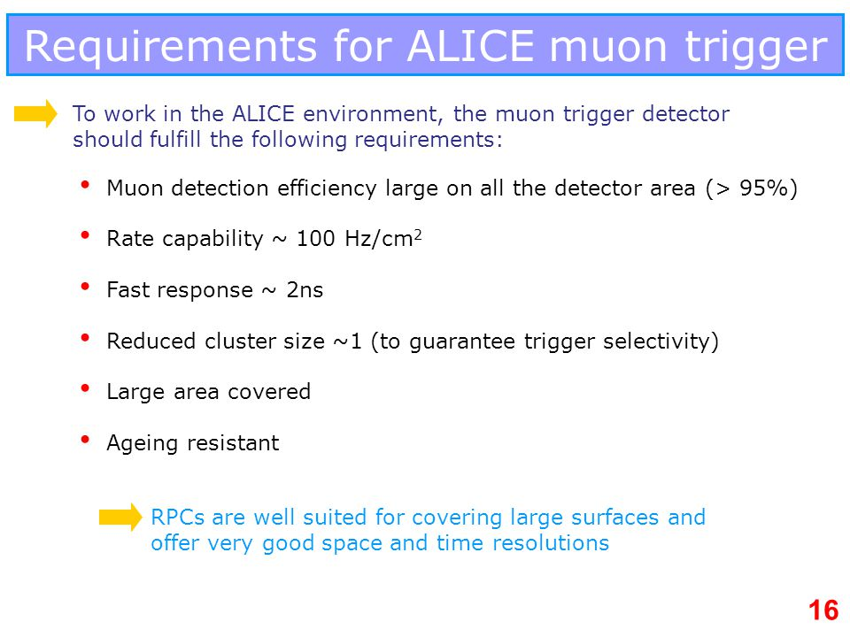 17 ALICE Muon Trigger system RPC are read on both sides with orthogonal strips: Bending plane: measure the y position ( to the magnetic field) Non-bending plane: measure the x position (|| to the magnetic field) ALICE Muon Trigger system is based on 4 planes of detectors arranged in 2 stations of 2 planes each (6x6m 2 ) each plane has 18 RPCs (72 RPCs in total) total surface ~140m 2 stations are located 16-17m away from the interaction point 21000 strips (1,2,4 cm pitch) and readout channels