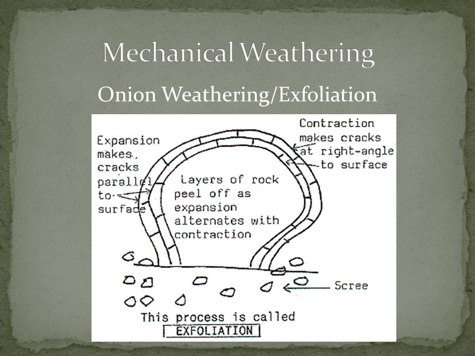 Onion Weathering/Exfoliation