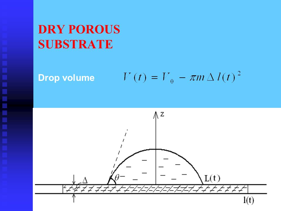 Drop volume DRY POROUS SUBSTRATE