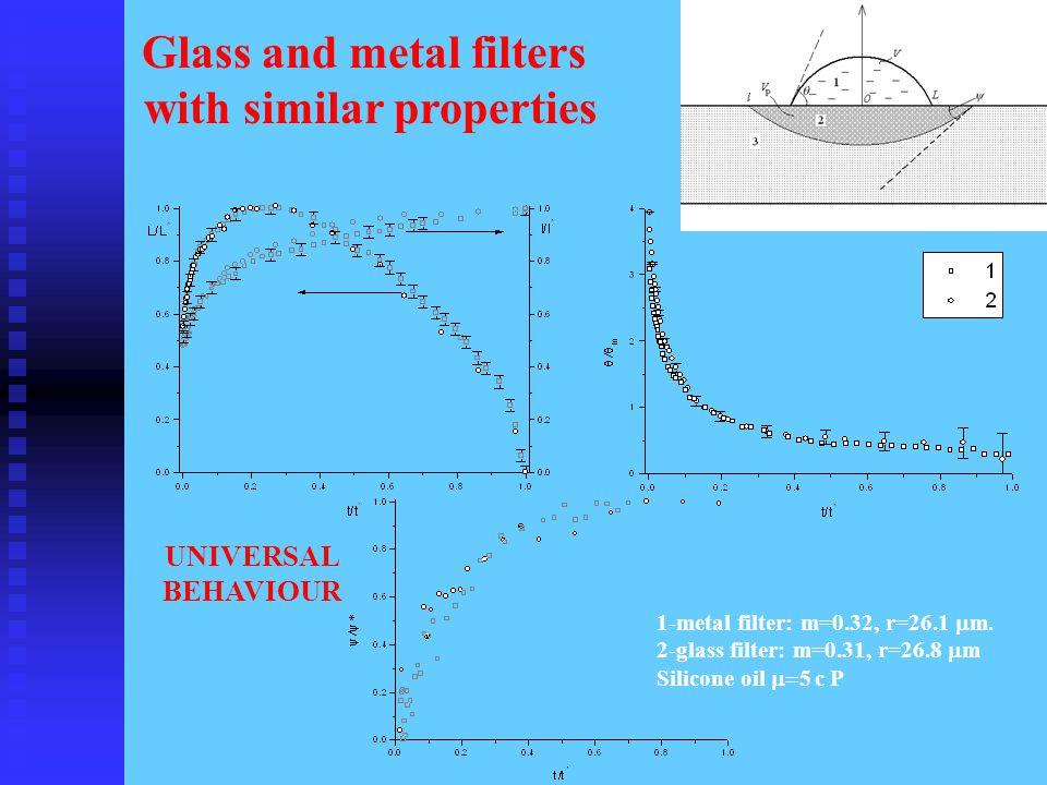 1-metal filter: m=0.32, r=26.1  m.