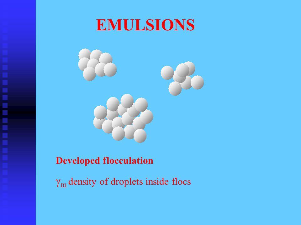Developed flocculation  m density of droplets inside flocs EMULSIONS