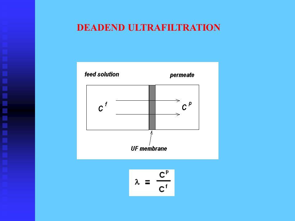 DEADEND ULTRAFILTRATION