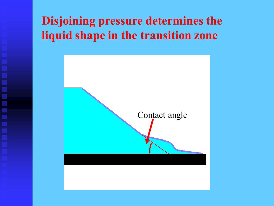 Disjoining pressure determines the liquid shape in the transition zone Contact angle