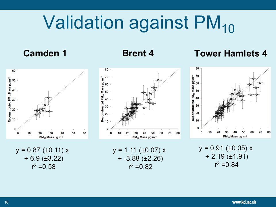 Validation against PM 10 Tower Hamlets 4 16 Brent 4Camden 1 y = 0.91 (±0.05) x + 2.19 (±1.91) r 2 =0.84 y = 1.11 (±0.07) x + -3.88 (±2.26) r 2 =0.82 y