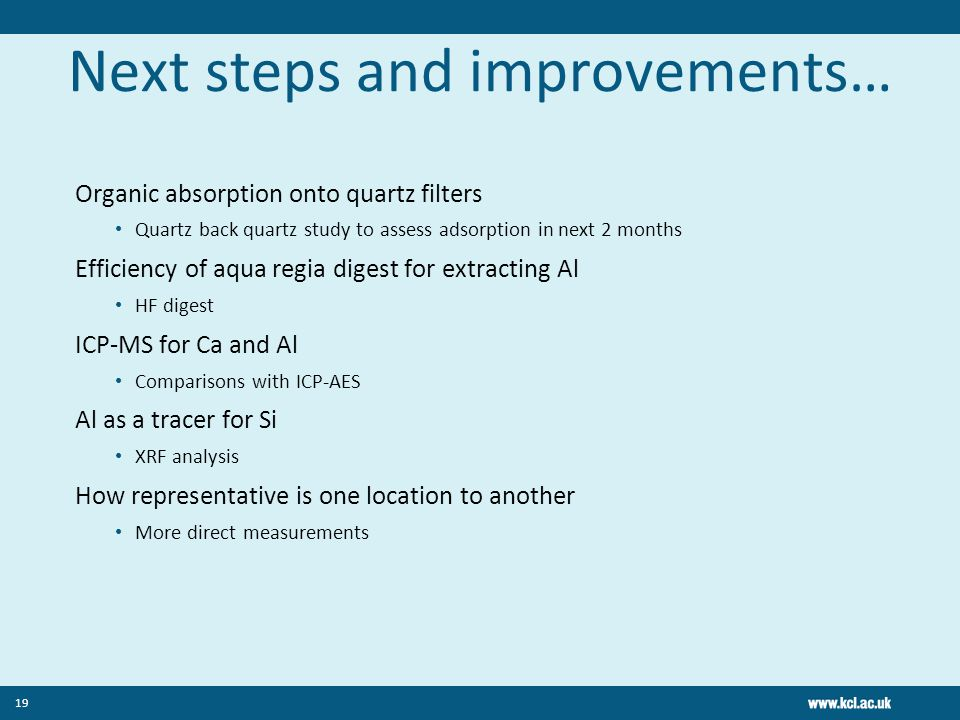 Next steps and improvements… Organic absorption onto quartz filters Quartz back quartz study to assess adsorption in next 2 months Efficiency of aqua regia digest for extracting Al HF digest ICP-MS for Ca and Al Comparisons with ICP-AES Al as a tracer for Si XRF analysis How representative is one location to another More direct measurements 19