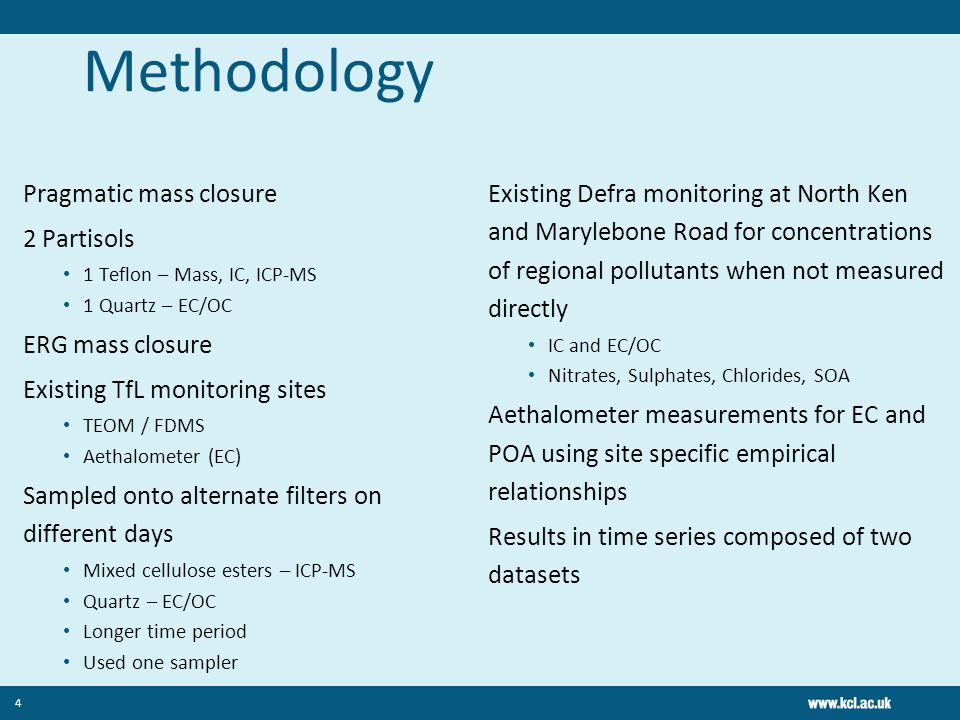 Methodology Pragmatic mass closure 2 Partisols 1 Teflon – Mass, IC, ICP-MS 1 Quartz – EC/OC ERG mass closure Existing TfL monitoring sites TEOM / FDMS