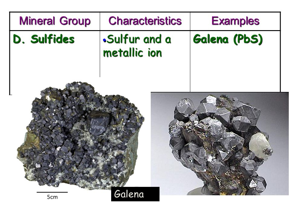 Mineral Group CharacteristicsExamples D. Sulfides  Sulfur and a metallic ion Galena (PbS) Galena