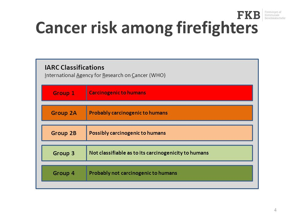 Cancer risk among firefighters 4 Group 2A Probably carcinogenic to humans Group 1 Carcinogenic to humans Group 2B Possibly carcinogenic to humans Group 3 Not classifiable as to its carcinogenicity to humans Group 4 Probably not carcinogenic to humans IARC Classifications International Agency for Research on Cancer (WHO)