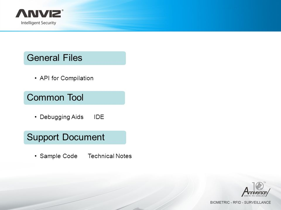 General Files API for Compilation Common Tool Debugging Aids IDE Support Document Sample Code Technical Notes