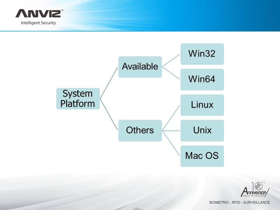System Platform AvailableWin32Win64OthersLinuxUnixMac OS