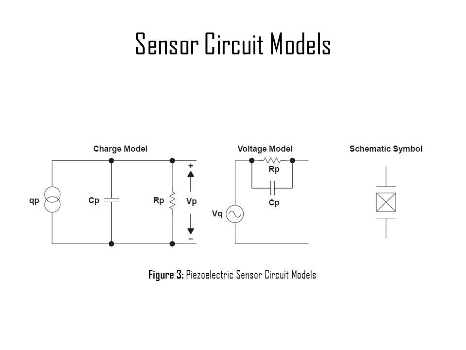 Sensor Circuit Models Figure 3: Piezoelectric Sensor Circuit Models