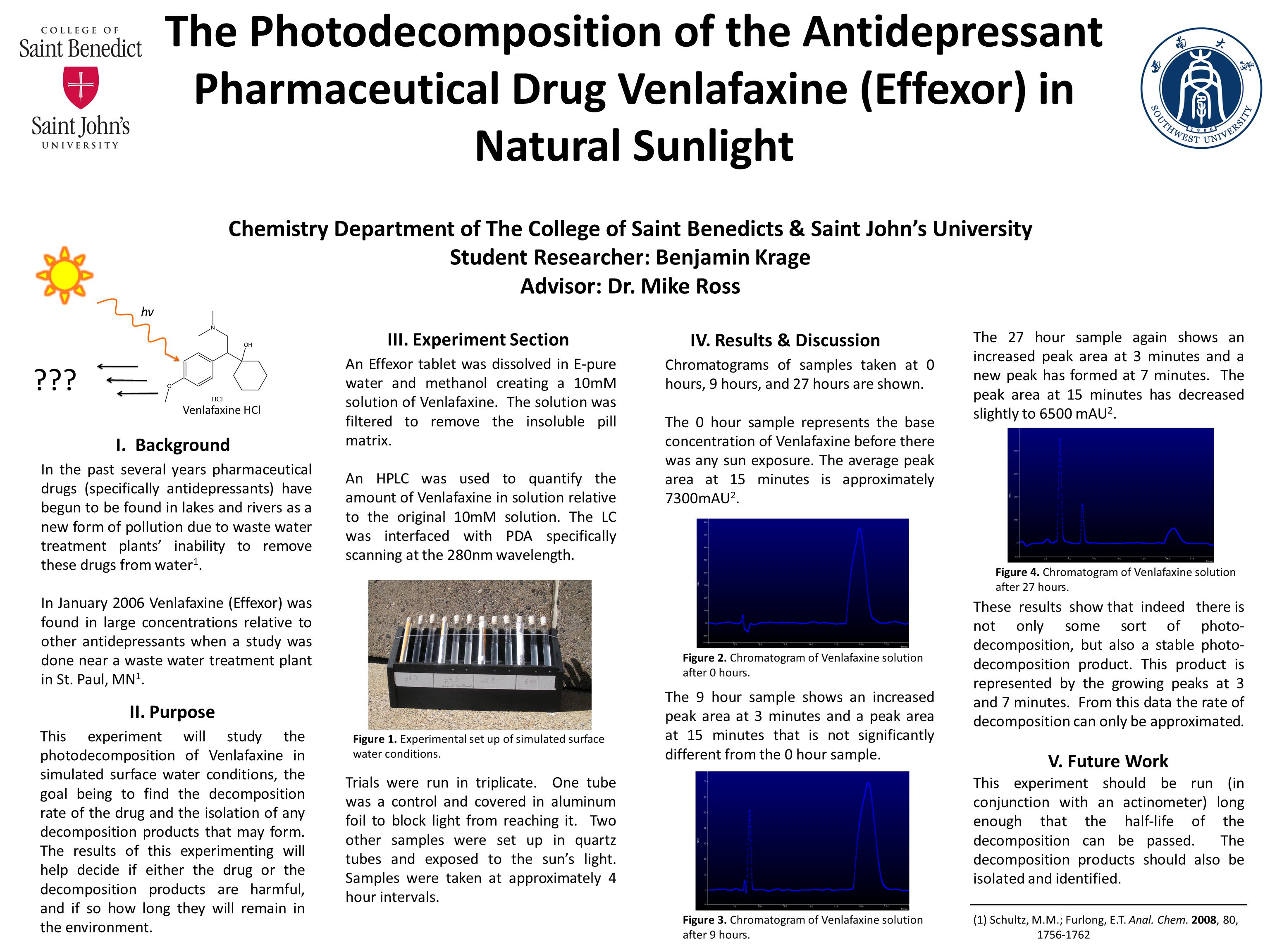 The Photodecomposition of the Antidepressant Pharmaceutical Drug Venlafaxine (Effexor) in Natural Sunlight Chemistry Department of The College of Sain