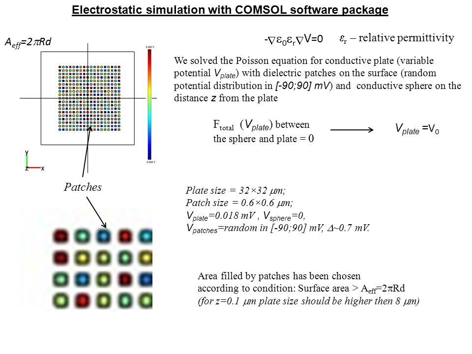 Electrostatic simulation with COMSOL software package In the pictures: Sphere radius R = 100  m; Plate size = 32×32  m; Patch size = 0.3×0.3  m to 0.9×0.9  m; V patches =random in [-90;90] mV,  ~0.7 mV.
