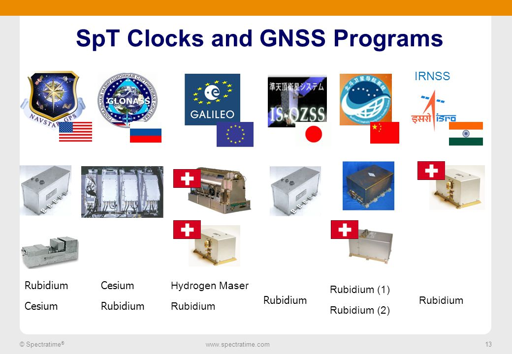 13 © Spectratime ® www.spectratime.com 13 SpT Clocks and GNSS Programs IRNSS Rubidium Cesium Rubidium Hydrogen Maser Rubidium Rubidium (1) Rubidium (2) Rubidium