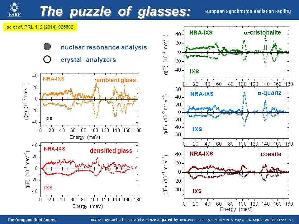 Slide: 30 HSC17: Dynamical properties investigated by neutrons and synchrotron X-rays, 16 Sept.