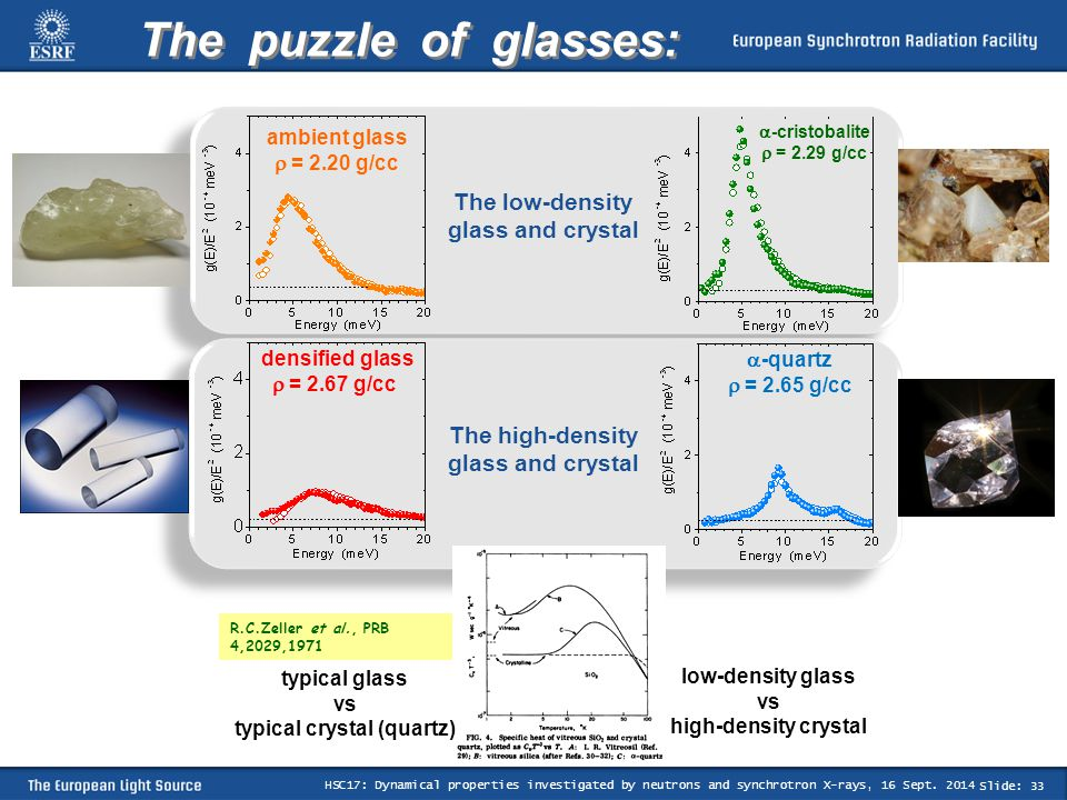 Slide: 33 HSC17: Dynamical properties investigated by neutrons and synchrotron X-rays, 16 Sept.