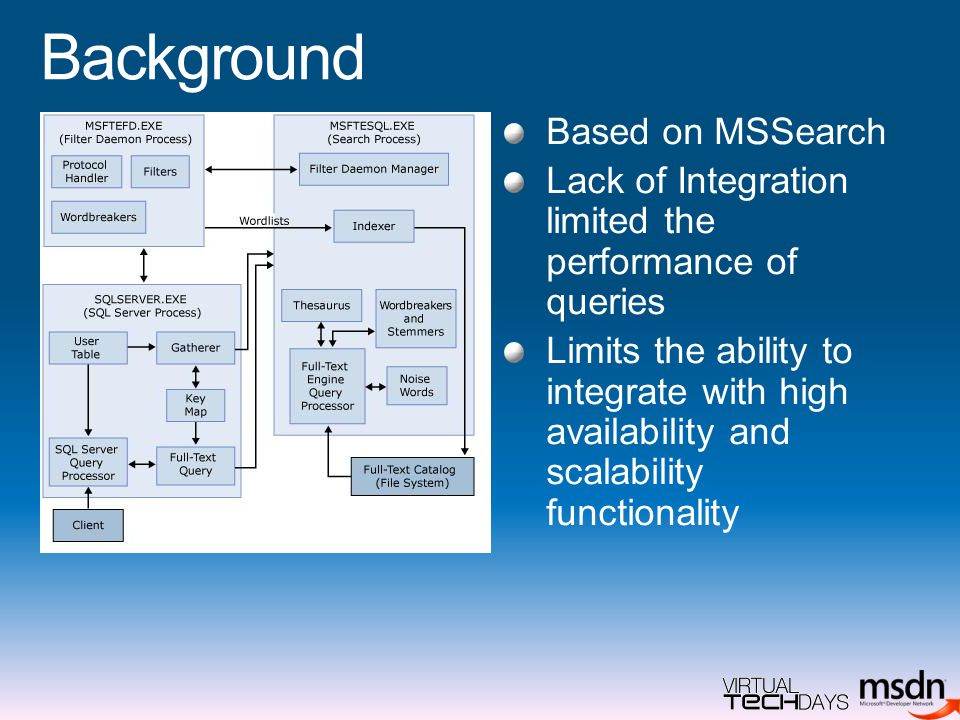 Background Based on MSSearch Lack of Integration limited the performance of queries Limits the ability to integrate with high availability and scalabi