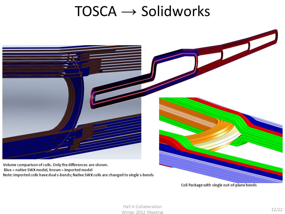 12/22 TOSCA → Solidworks Coil Package with single out-of-plane bends Volume comparison of coils.