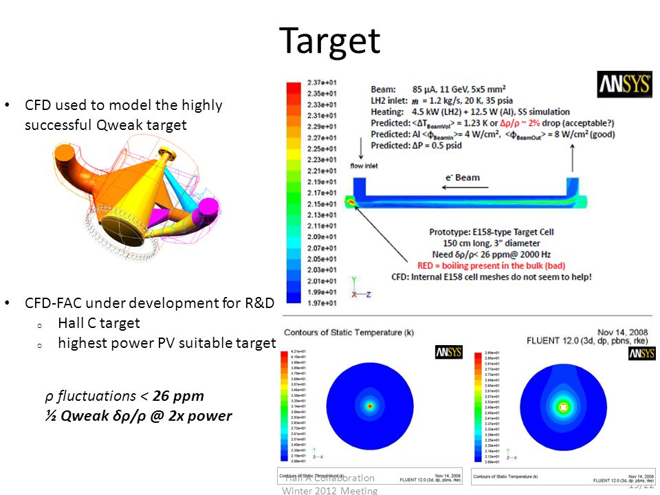 19/22 Target ρ fluctuations < 26 ppm ½ Qweak δρ/ρ @ 2x power CFD used to model the highly successful Qweak target CFD-FAC under development for R&D o Hall C target o highest power PV suitable target Hall A Collaboration Winter 2012 Meeting
