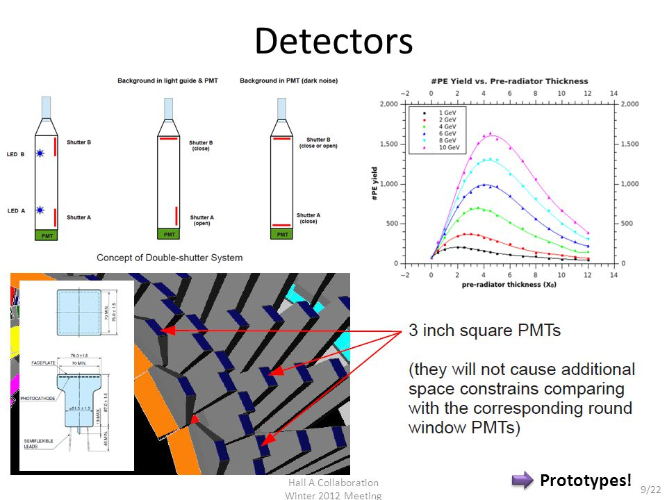 10/22 Spectrometer Ongoing simulation and pre-R&D work TOSCA and GEANT4 applications o Conductor size o Optics optimization o 3-coil option o Vacuum vs.