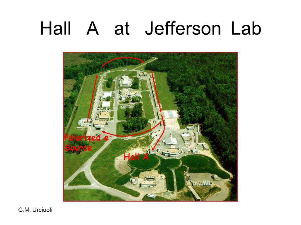 G.M. Urciuoli Hall A at Jefferson Lab Polarized e - Source Hall A