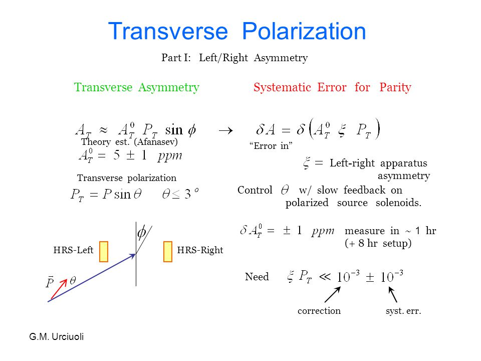 Transverse Polarization HRS-LeftHRS-Right Transverse AsymmetrySystematic Error for Parity Error in Left-right apparatus asymmetry Need < measure in ~ 1 hr (+ 8 hr setup) Theory est.