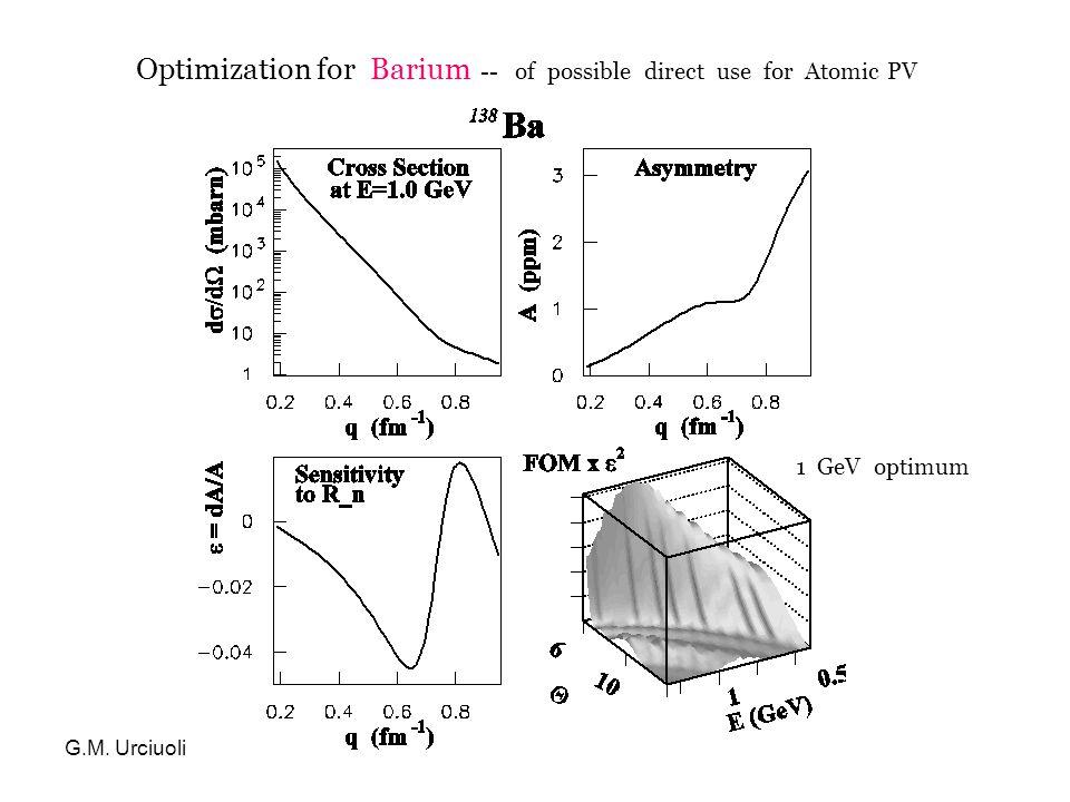 G.M. Urciuoli Optimization for Barium -- of possible direct use for Atomic PV 1 GeV optimum