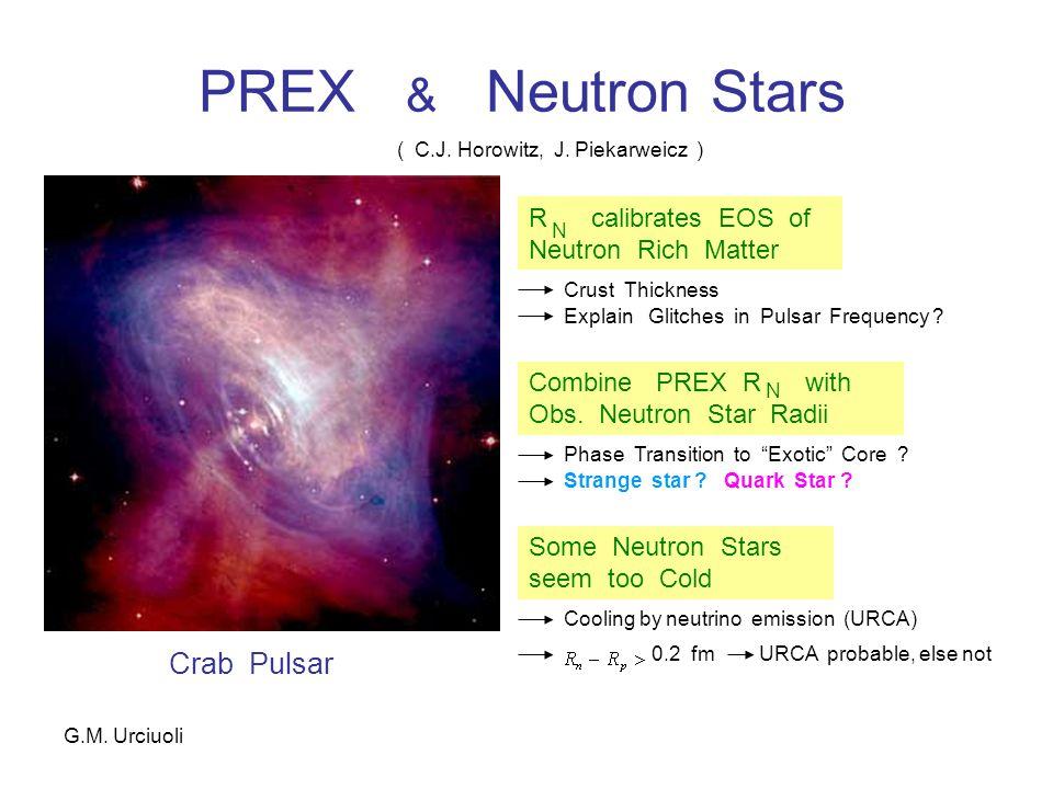 G.M. Urciuoli PREX & Neutron Stars Crab Pulsar ( C.J.